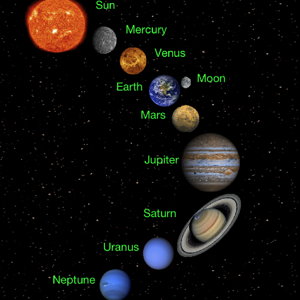of the solar system 1626 - photo #20