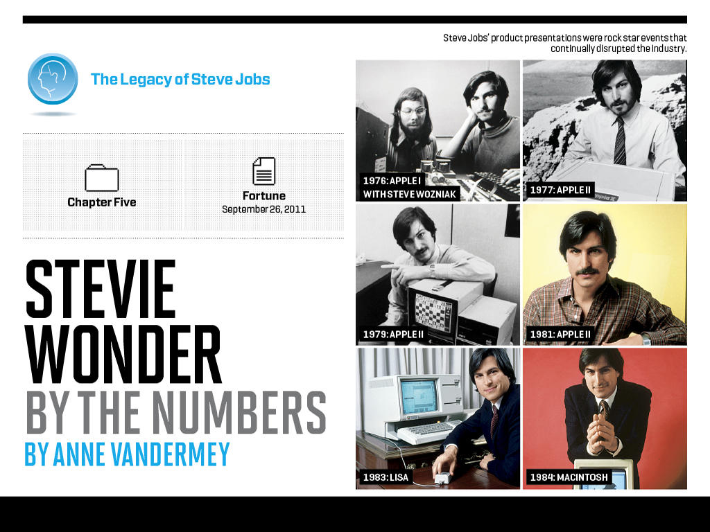 FORTUNE The Legacy of Steve Jobs screenshot-4
