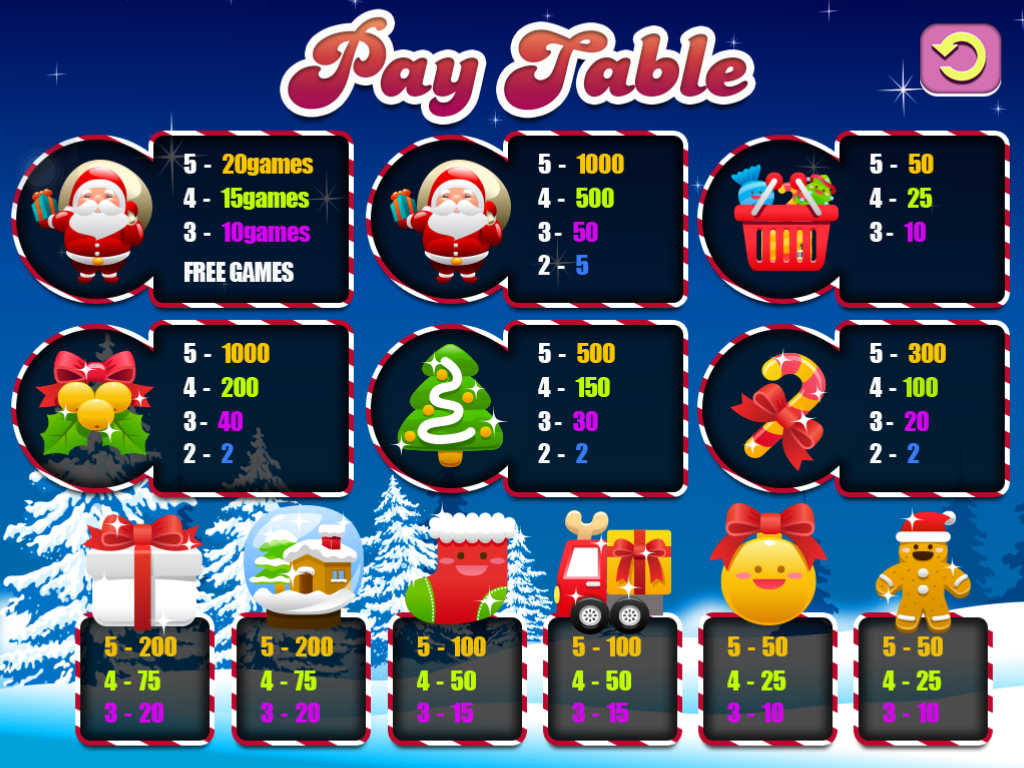summer holiday casino slots