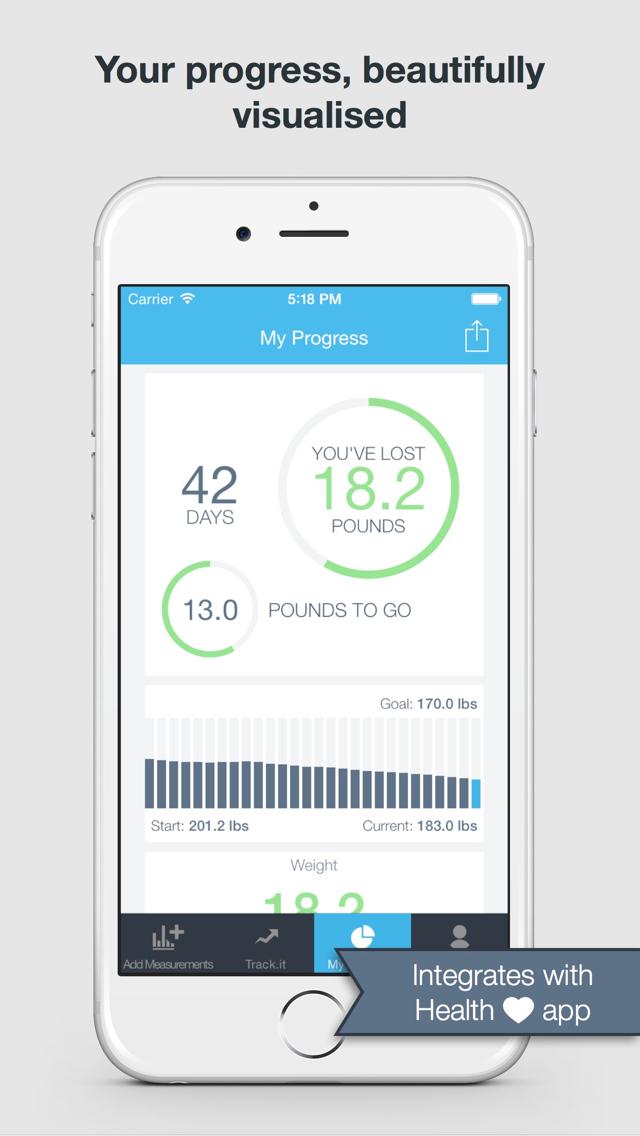 weight loss measurement app juve cenitdelacabrera co