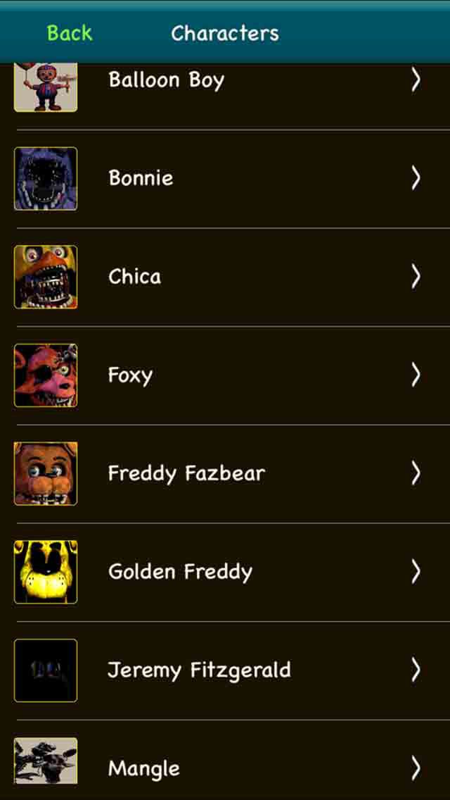 Quick guide for Five Nights at Freddy's 2