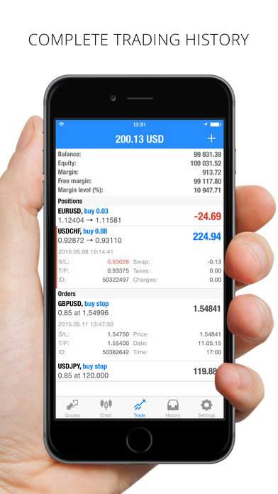 Iphone forex