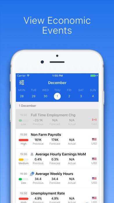 Forex economic calendar iphone app