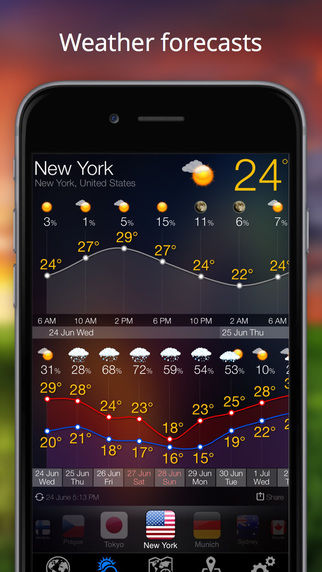 Прогноз Погоды - Weather Now. Виджет и Температура на Иконке. Screenshot