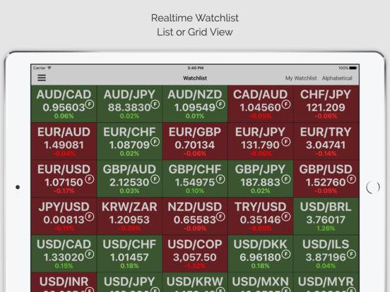 News trading signals