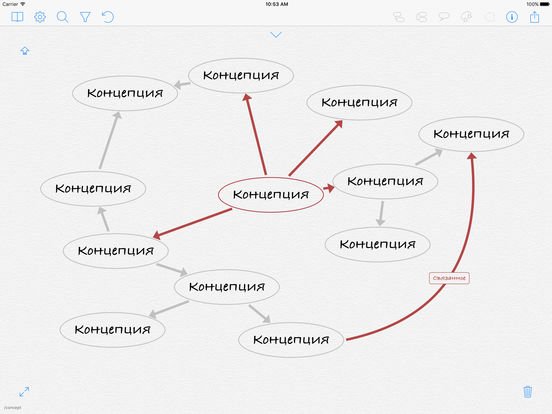 iThoughts (mindmap) Screenshot