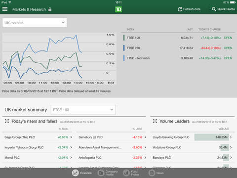 TD Direct Investing for iPad - appPicker