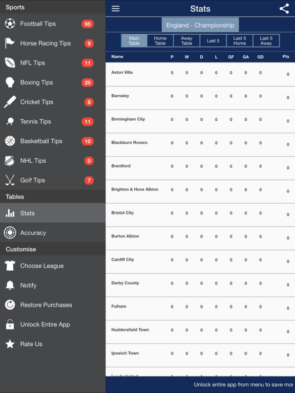 The best sports betting apps for iPad - appPicker