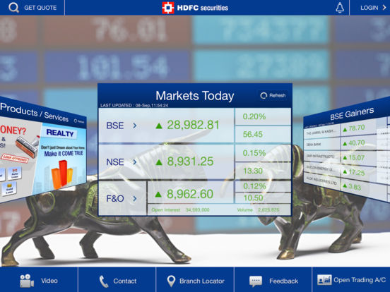 Hdfc forex trading