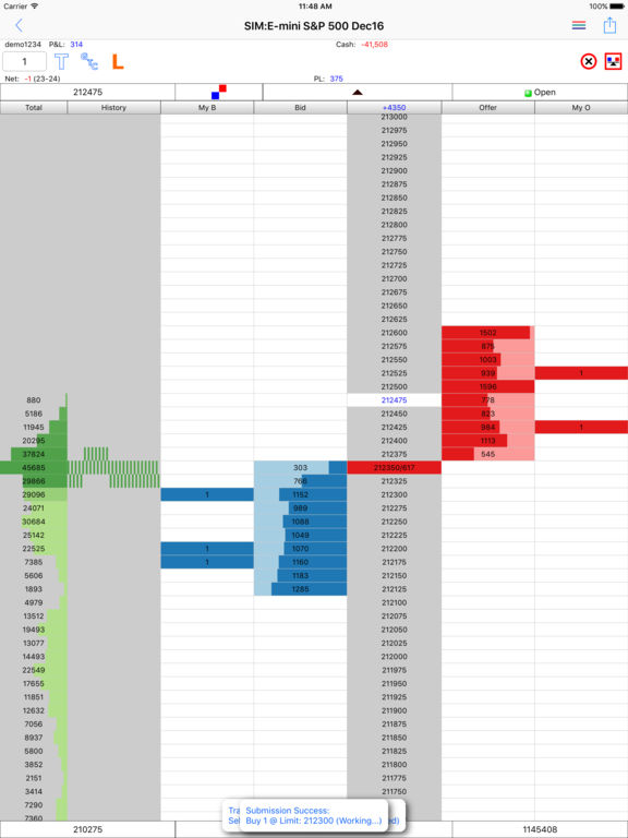 Cunningham trading system